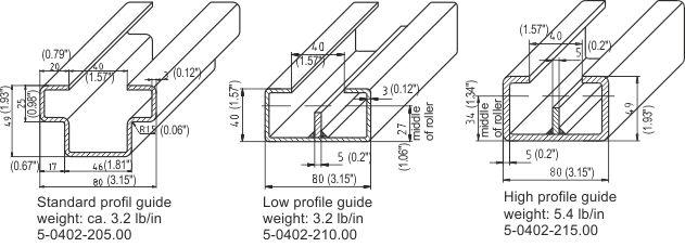 Guiding rails SK08G