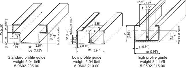 Guiding rails SK18G